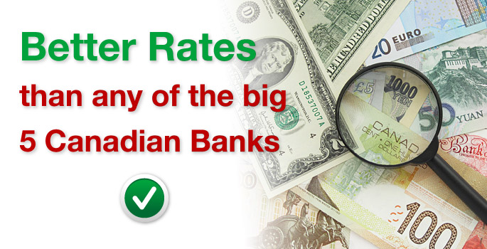 Better Rates Than The Big 5 Canadian Banks
